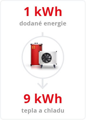 tepelna-cerpadla-prumysl-uspory[1]